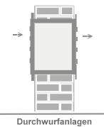 Mauer / Zaun Durchwurfanlagen