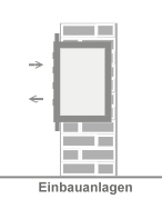 Einbau / Aufputzanlagen